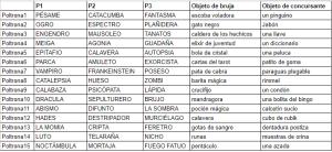 CuadroRonda2